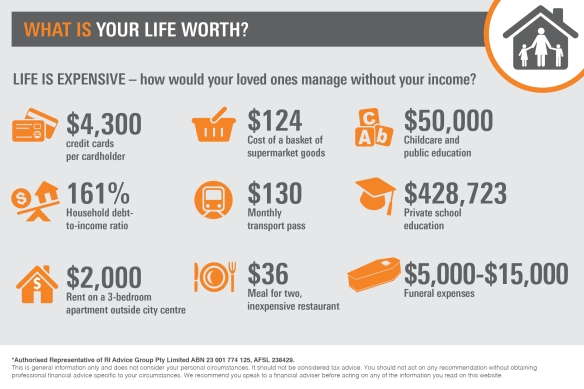Infographic_Are you insuring your biggest asset?3
