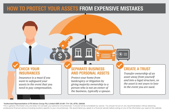 infographic_how-to-protect-your-assets3