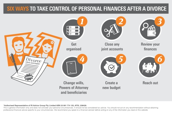 Infographic_Six ways to take control of personal finances after a divorce3