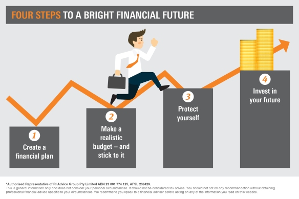Infographic_ Four steps to a bright financial future  3