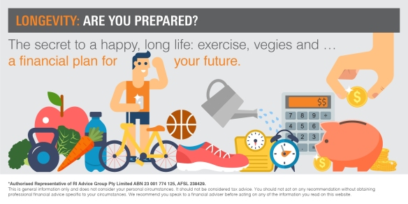Infographic_Longevity – Are you prepared3