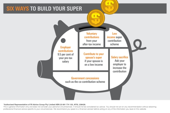 Infographic_Six ways to build your super3