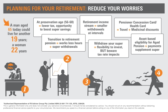 Infographic_Planning for your retirement3