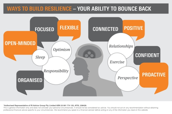 Infographic_5 ways to build resilience3