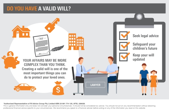 infographic_do-you-have-a-valid-will3