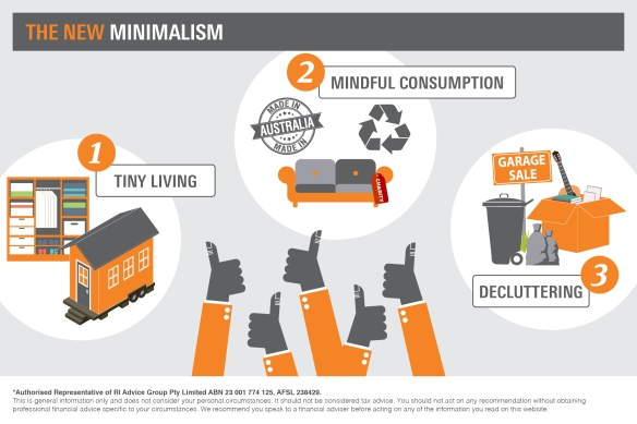infographic_the-new-minimalism3