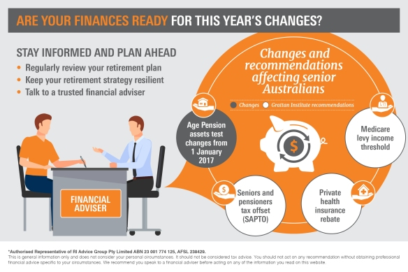 infographic_are-your-finances-ready_v33