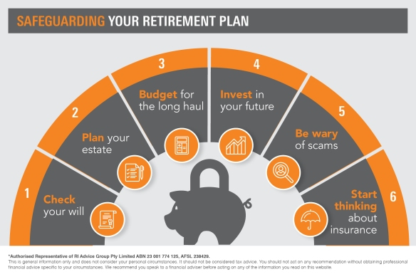 safeguarding-your-retirement-plan3