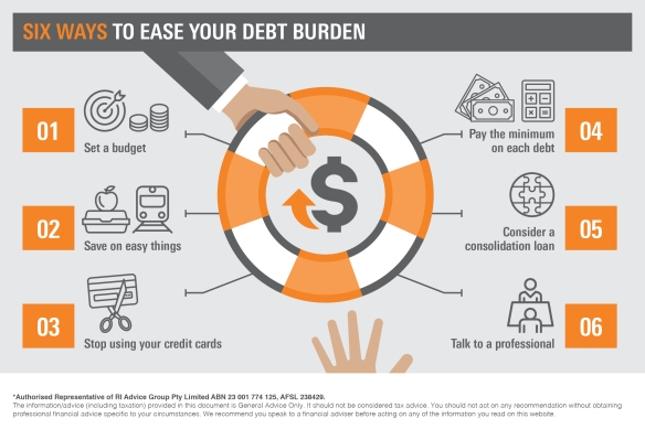 Infographic_Six ways to ease your debt burden3