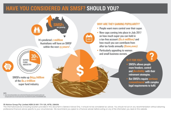 Infographic_Why are more Australians choosing SMSFs3