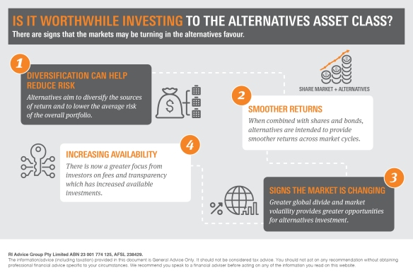 Infographic_Is it worthwhile investing to alternatives3