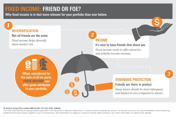 Infographic_Fixed Income_friend or foe_V23