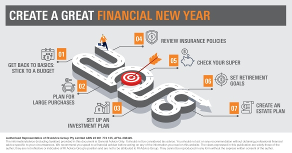 Infographic_Create a great financial new year3