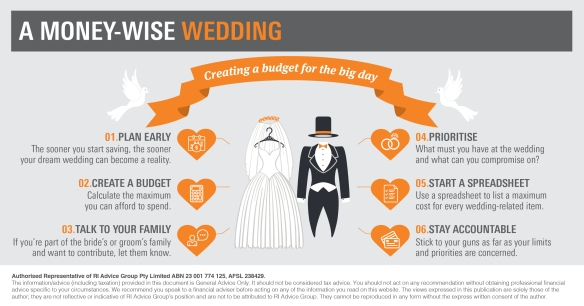 Infographic_A money-wise wedding_v23