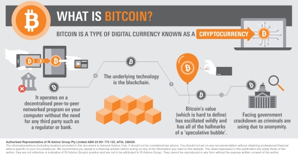 Infographic_What is bitcoin3