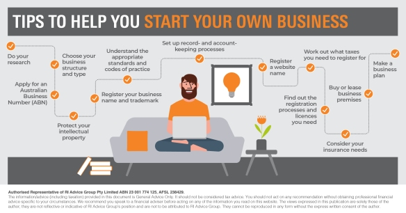 Infographic_start your own business_v13
