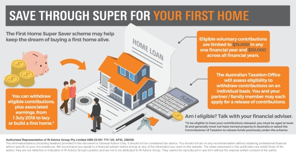 Infographic_Save through super for your first home3