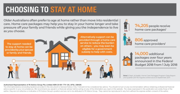 Infographic_Choosing to stay at home_RI