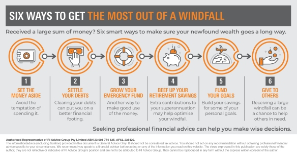 Infographic_Six ways to get the most out of a windfall_v2_RI