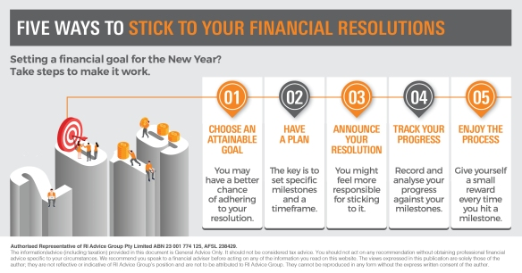 Infographic_Five ways to stick to your financial resolutions_RI