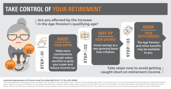 Infographic_Take control of your retirement_RI