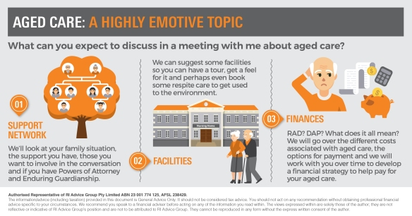 infographic_aged care_a highly emotive topic_v23