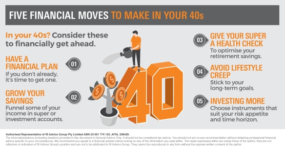 Infographic_Five financial moves to make in your 40s_v2_RI