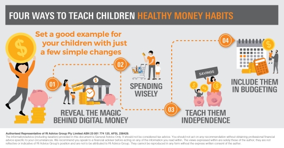 Infographic_Four ways to teach children healthy money habits_RI
