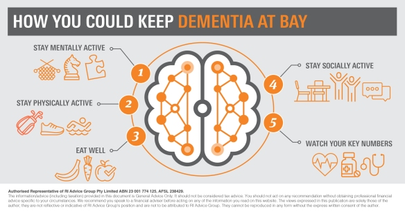 Infographic_How you could keep dementia at bay3