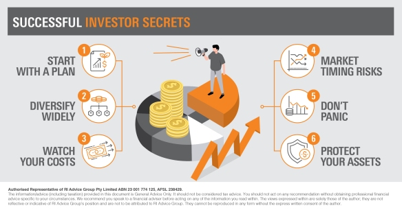 Infographic_Sucessful investor secrets_RI