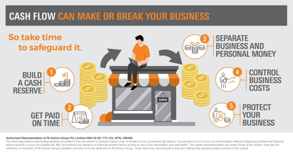 Infographic_Cash flow can make or break your business_RI