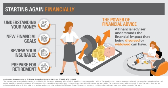 Infographic_Starting again financially_RI