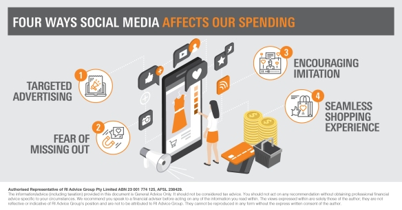 Infographic_Four ways social media affects our spending_RI