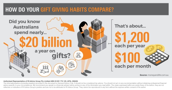 Infographic_How do your gift giving habits compare_RI