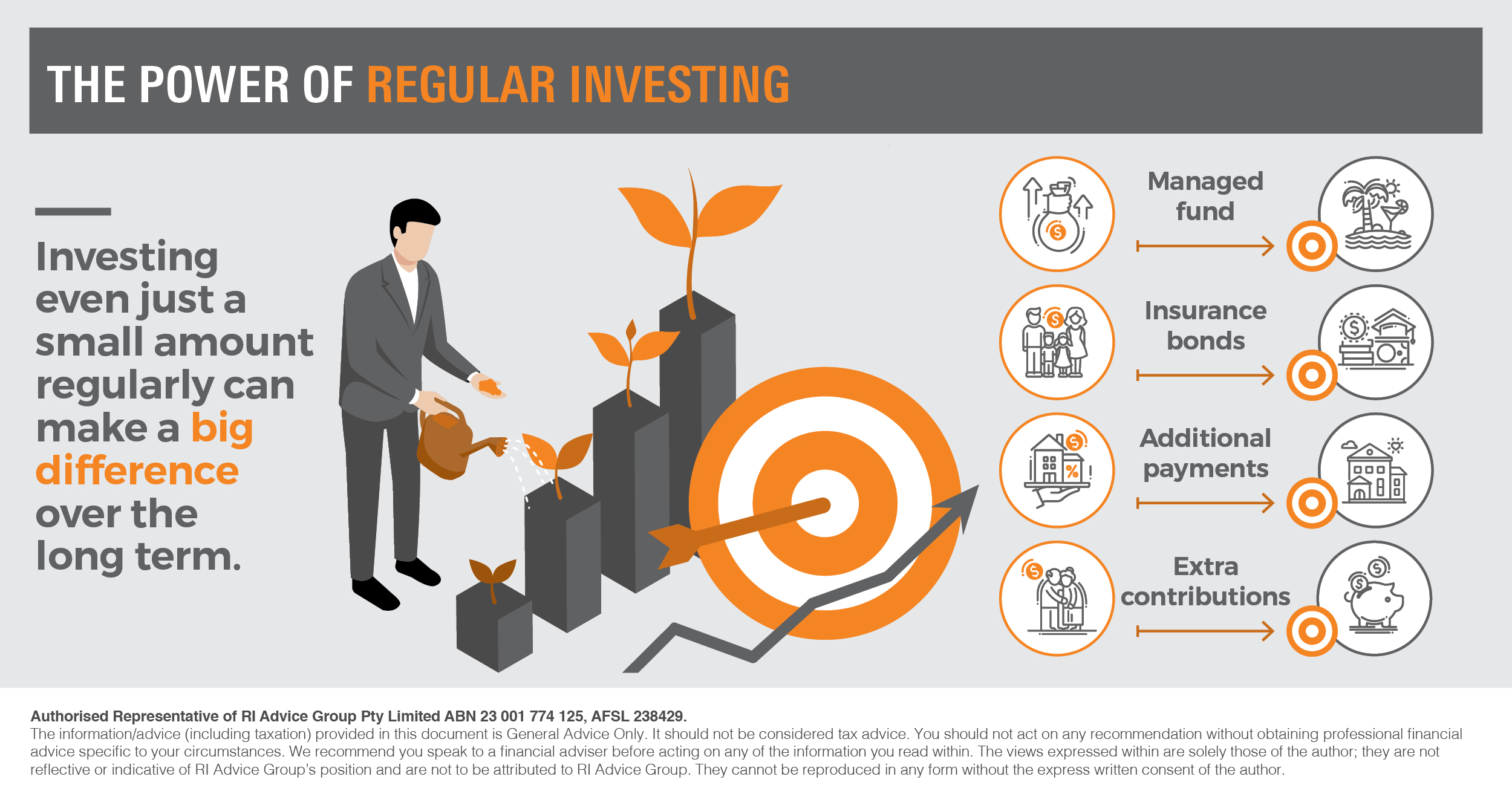 Infographic_The power of regular investing_RI