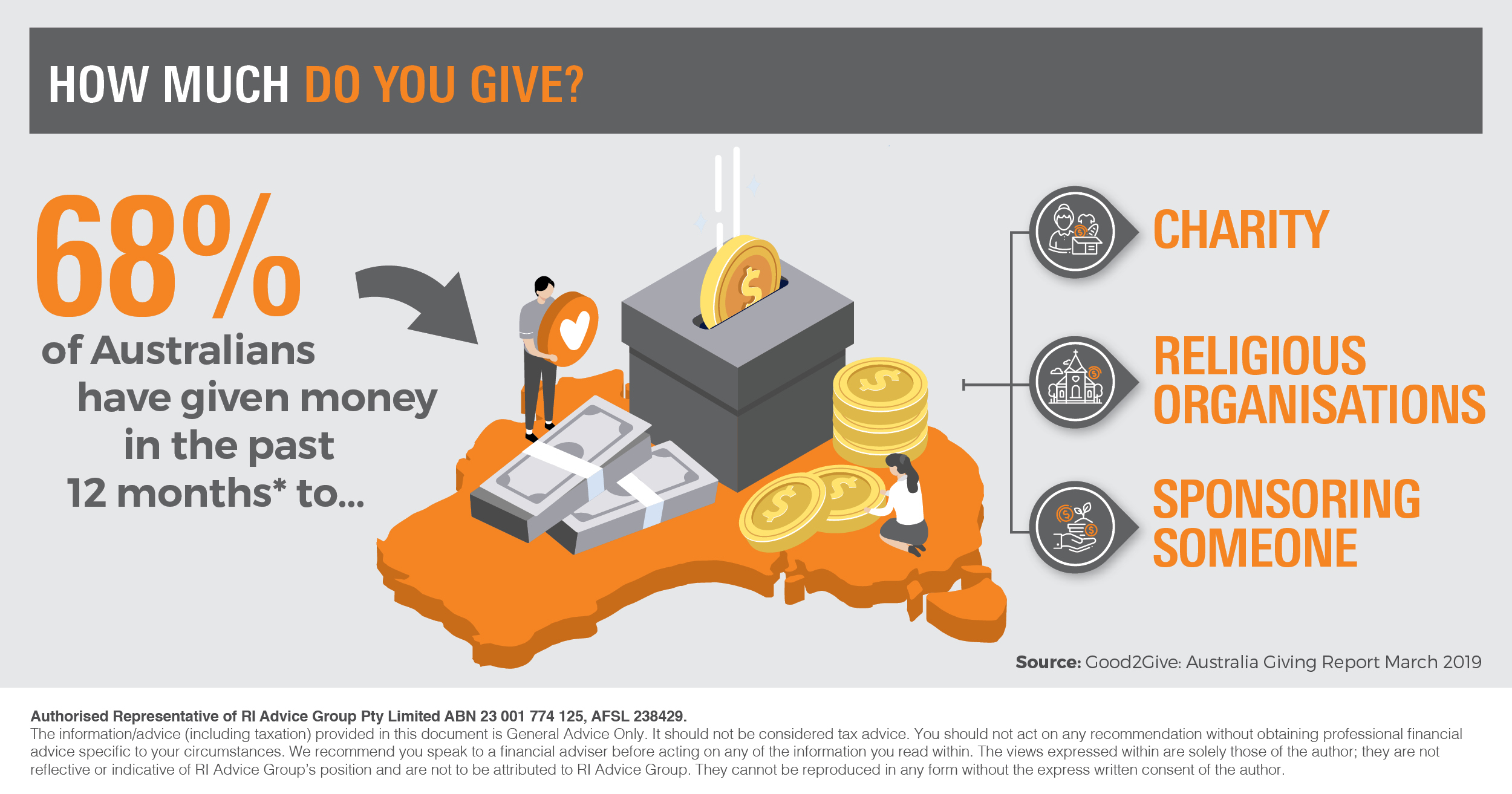 Infographic_How much do you give_RI