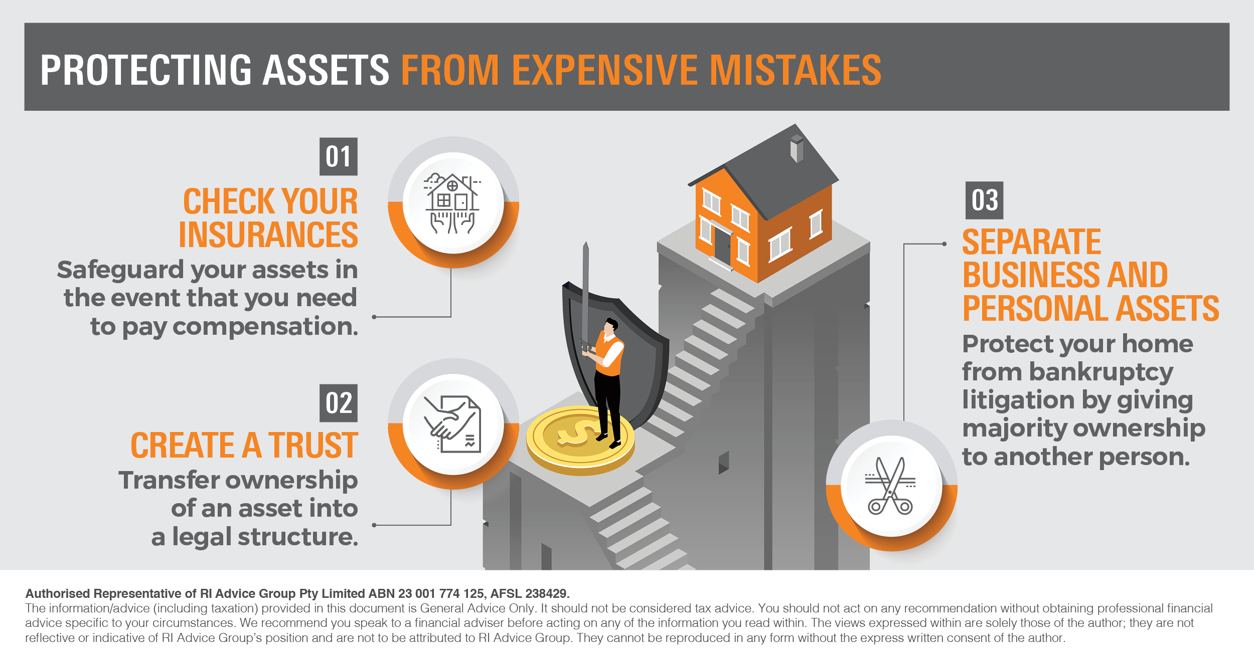 Infographic_Protecting assets from expensive mistakes_RI