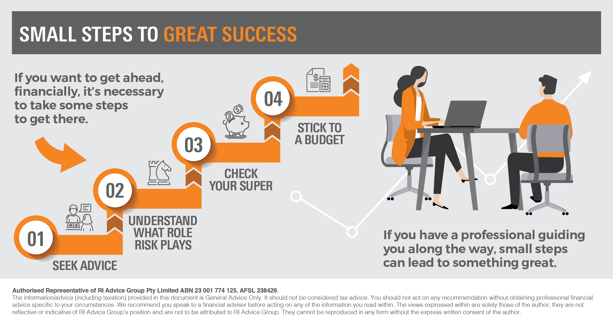 Infographic_Small steps to great success_RI