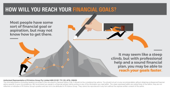 Infographic_How will you reach your financial goals_RI