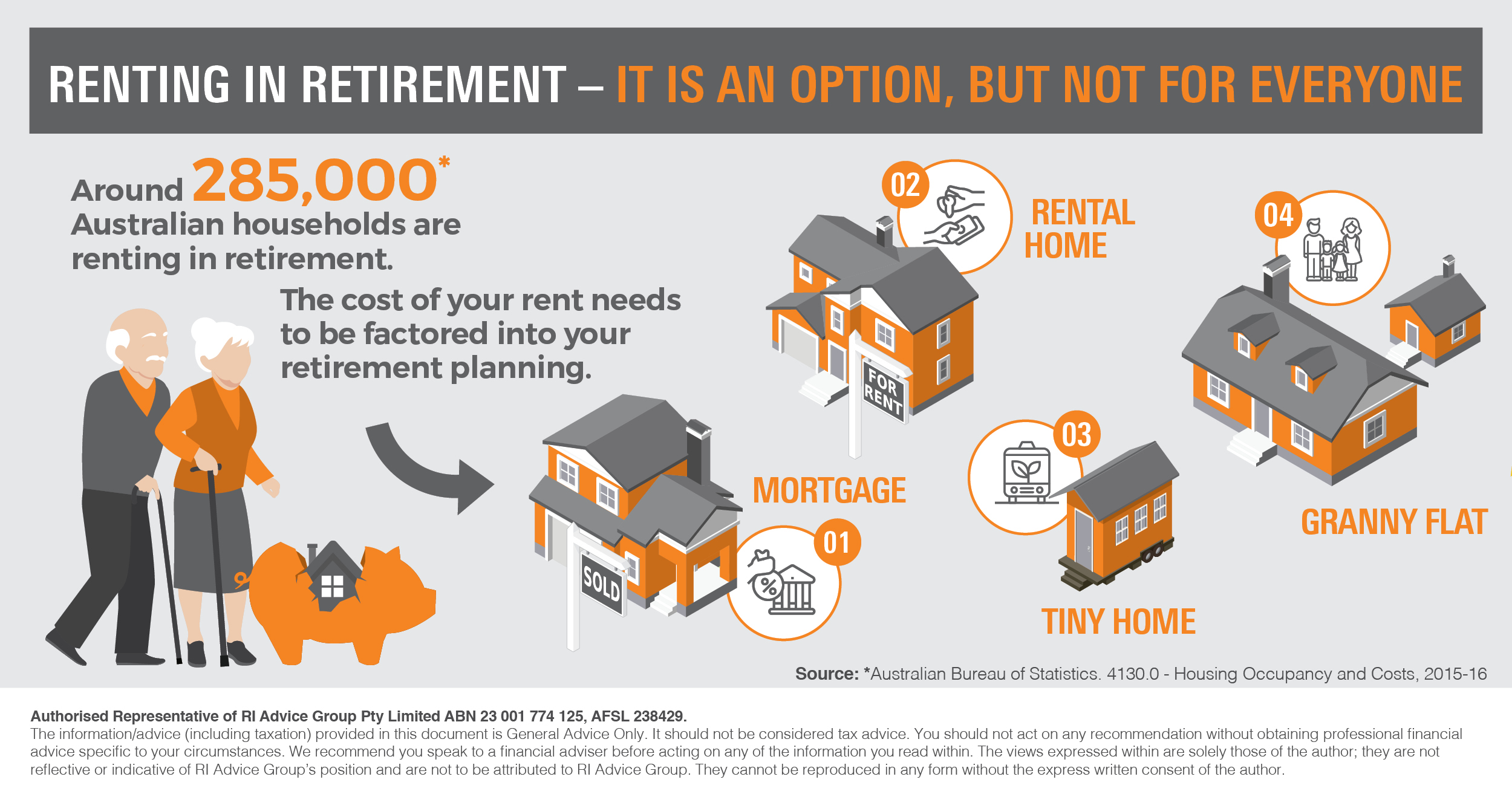 Infographic_Renting in retirement_RI