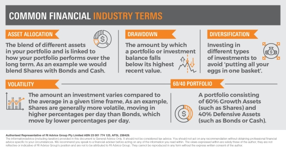 Infographic_Common Financial Industry Terms_RI