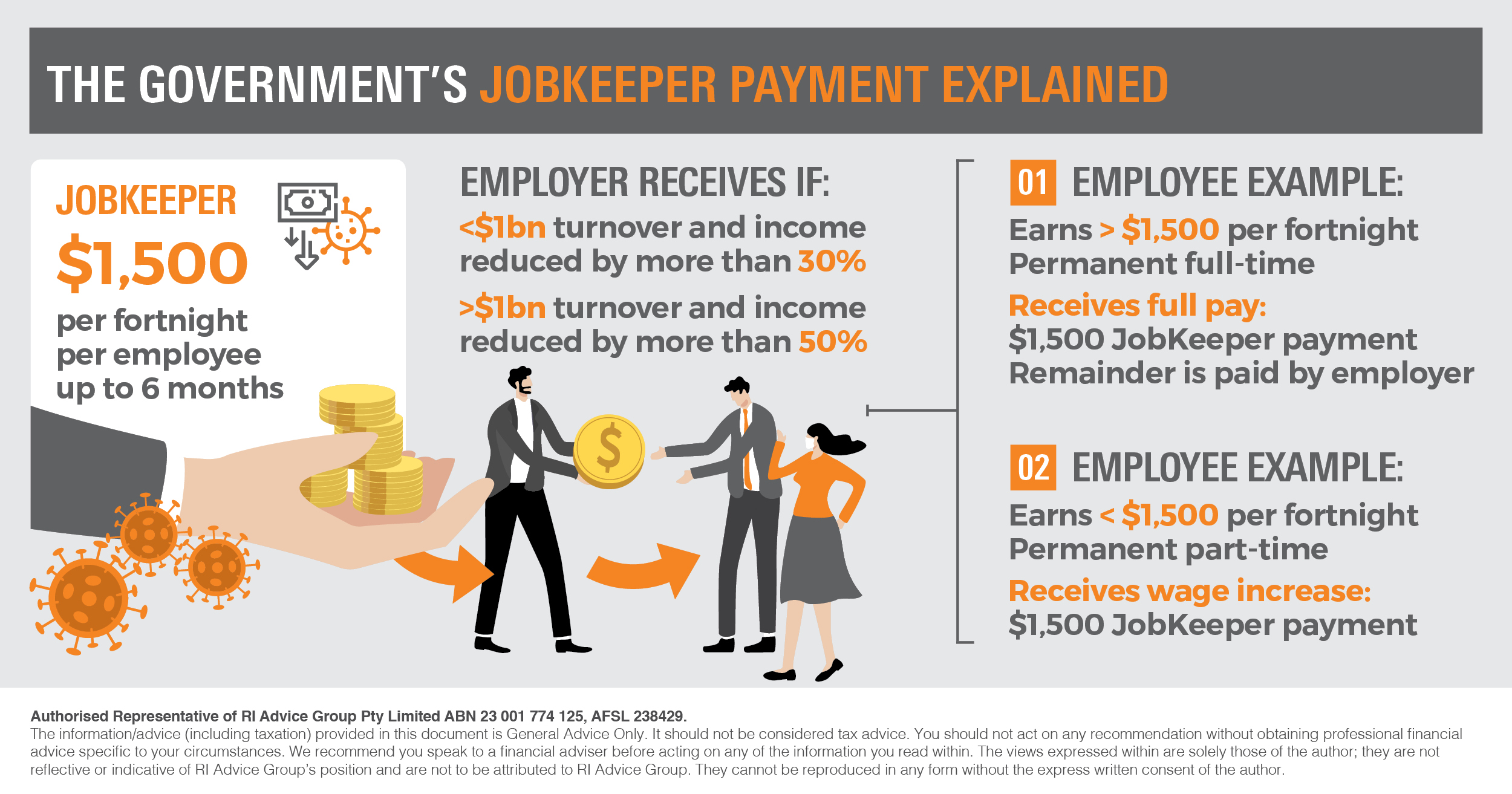 Infographic_The Government's JobKeeper Payment Explained_RI