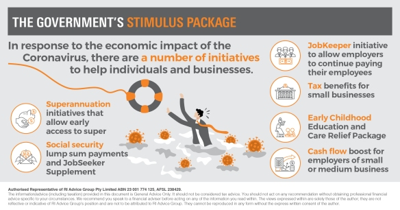 Infographic_The Government's stimulus package_RI