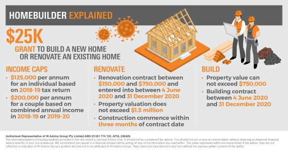 Infographic_HomeBuilder explained_RI